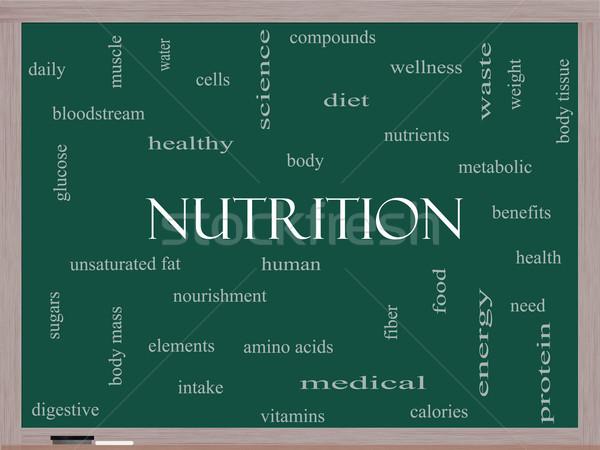 Nutrition Word Cloud Concept on a Blackboard Stock photo © mybaitshop
