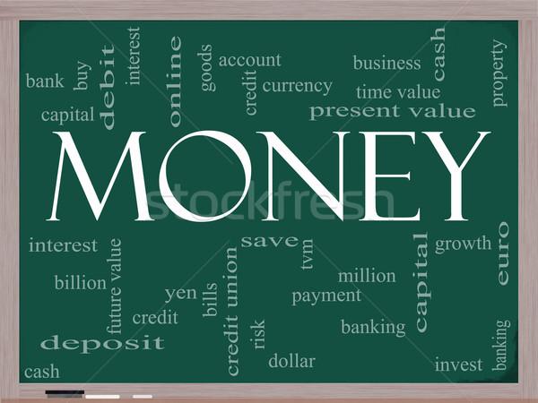 Money Word Cloud Concept on a chalkboard Stock photo © mybaitshop