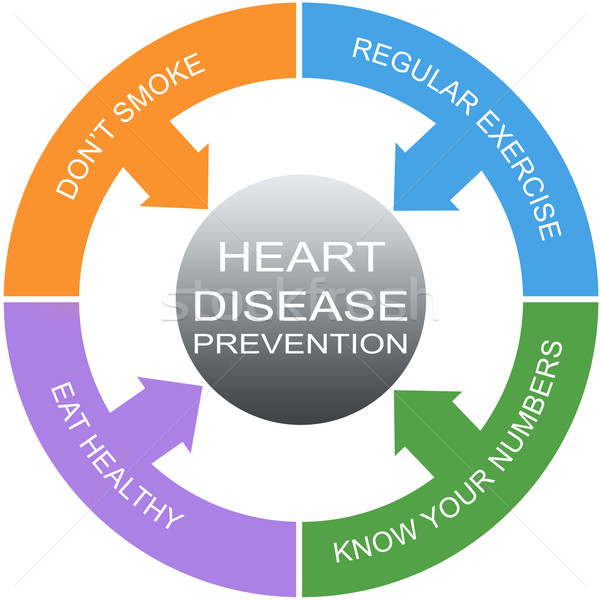 Heart Disease Prevention Word Circles Concept Stock photo © mybaitshop