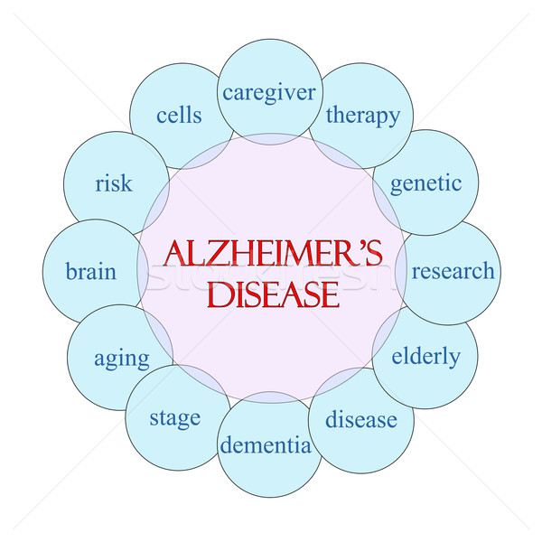 Alzheimer's Disease Circular Word Concept Stock photo © mybaitshop