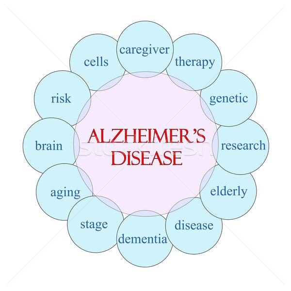 Alzheimer-kór körkörös szó diagram rózsaszín kék Stock fotó © mybaitshop