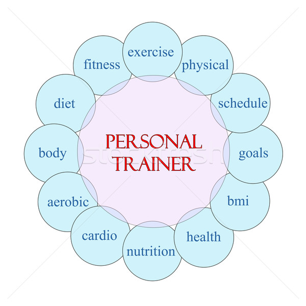 Personal Trainer Circular Word Concept Stock photo © mybaitshop