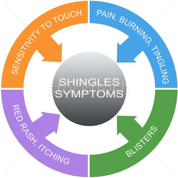 Shingles Symptoms Word Circles Concept Stock photo © mybaitshop