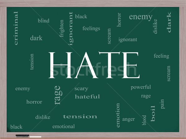 Hate Word Cloud Concept on a Blackboard Stock photo © mybaitshop