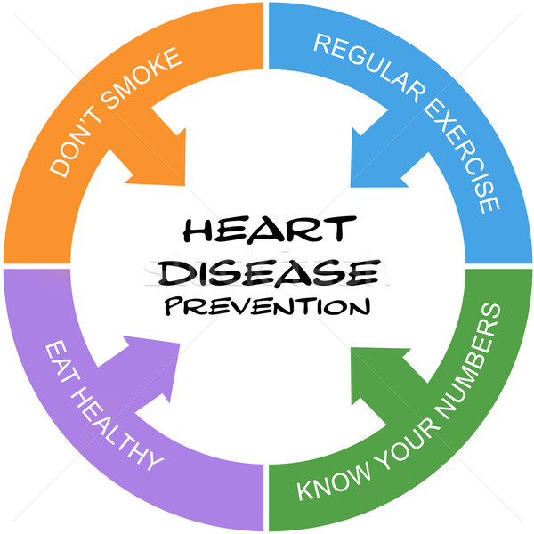 Heart Disease Prevention Word Circle Concept scribbled Stock photo © mybaitshop