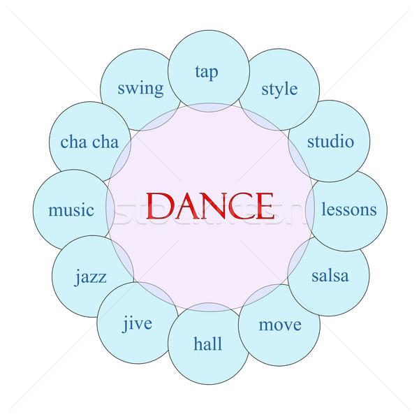 Dance Circular Word Concept Stock photo © mybaitshop