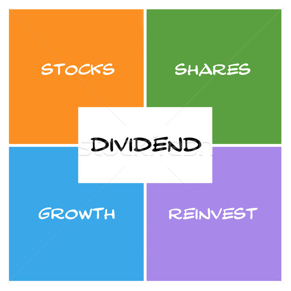 Dividend Boxes and Square Stock photo © mybaitshop