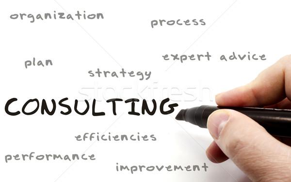 Consulting высушите совета написанный черный маркер Сток-фото © mybaitshop