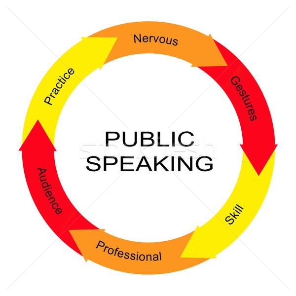 Public Speaking Word Circle Concept Stock photo © mybaitshop