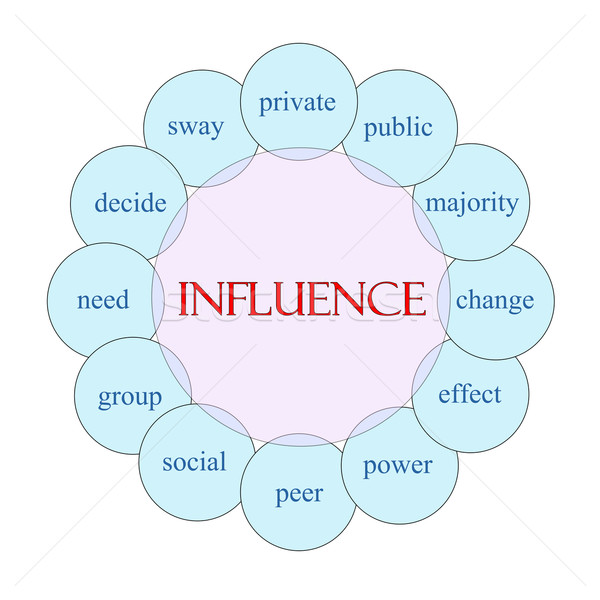 Foto stock: Influenciar · palavra · diagrama · rosa · azul
