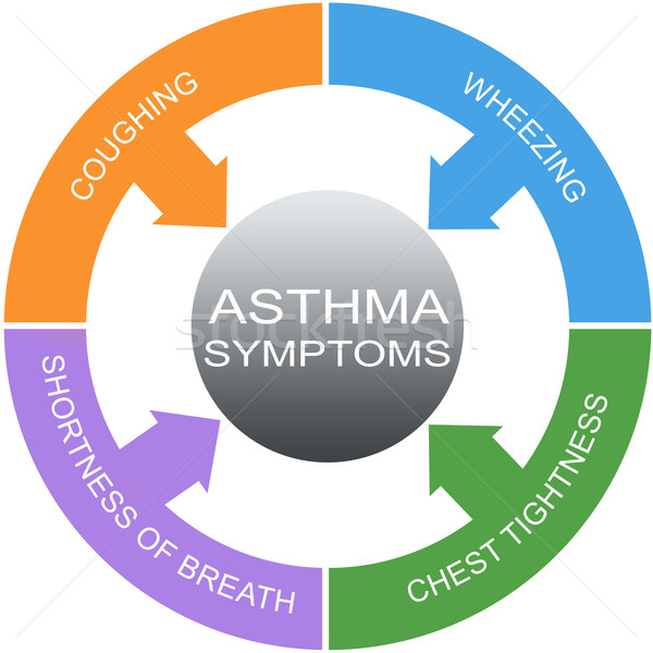 Asthma Symptoms Word Circles Concept Stock photo © mybaitshop