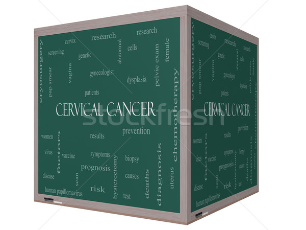 Cervical Cancer Word Cloud Concept on a 3D cube Blackboard Stock photo © mybaitshop