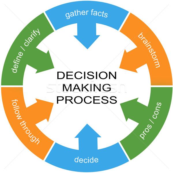 La toma de decisiones proceso palabra círculo Foto stock © mybaitshop