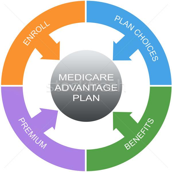 Medicare Advantage Plan Word Circles Concept Stock photo © mybaitshop