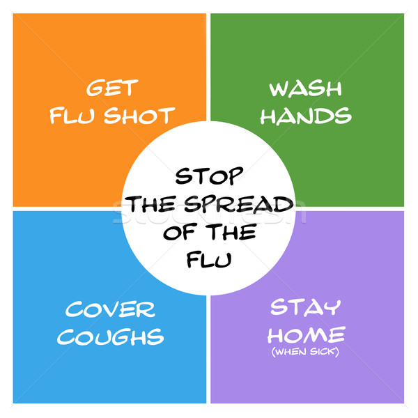 Stop the Spread of Flu Boxes and Circle Stock photo © mybaitshop