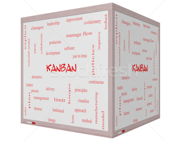 Kanban Word Cloud Concept on a 3D cube Whiteboard Stock photo © mybaitshop