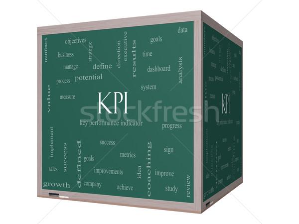 KPI Word Cloud Concept on a 3D cube Blackboard Stock photo © mybaitshop
