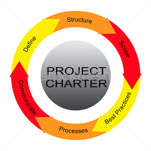 Project Charter Word Circles Arrow Concept Stock photo © mybaitshop