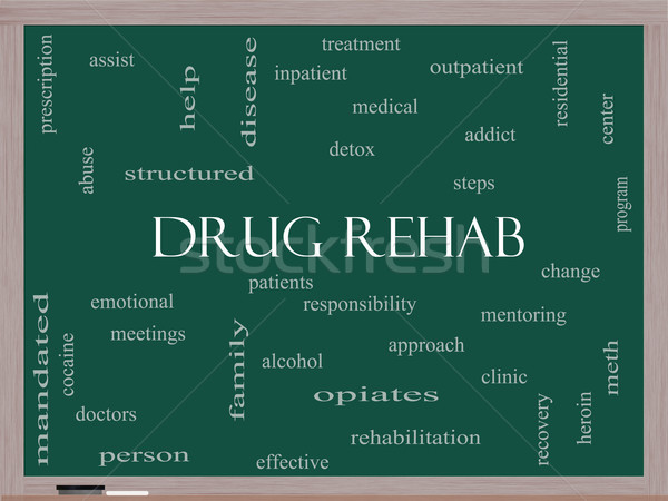 Drug Rehab Word Cloud Concept on a Blackboard Stock photo © mybaitshop