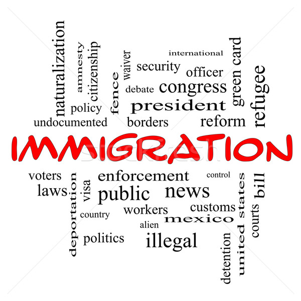 Immigration Word Cloud Concept in red caps Stock photo © mybaitshop
