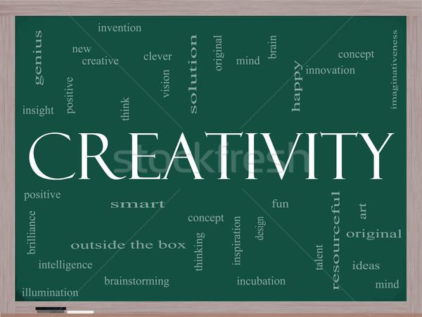 Photo stock: Créativité · nuage · de · mots · tableau · noir · tableau · magnifique · heureux