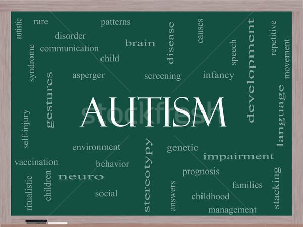 Autismo nuvem da palavra lousa social mais Foto stock © mybaitshop