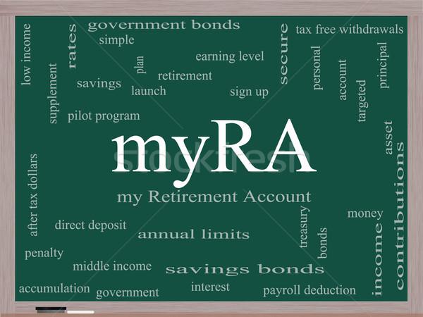 myRA Word Cloud Concept on a Blackboard Stock photo © mybaitshop