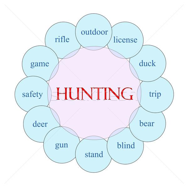 Hunting Circular Word Concept Stock photo © mybaitshop