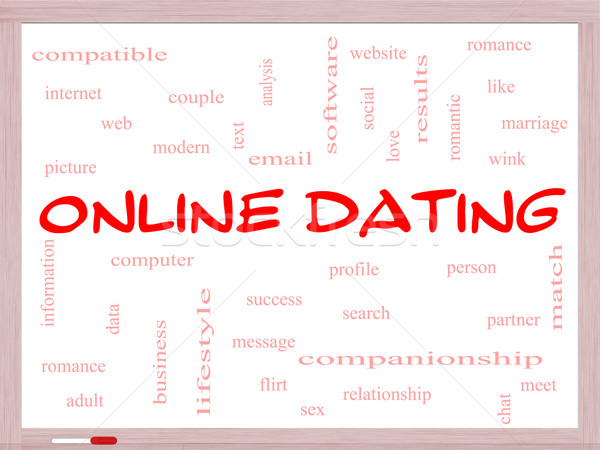 Online Dating  Cloud Concept on a Whiteboard Stock photo © mybaitshop