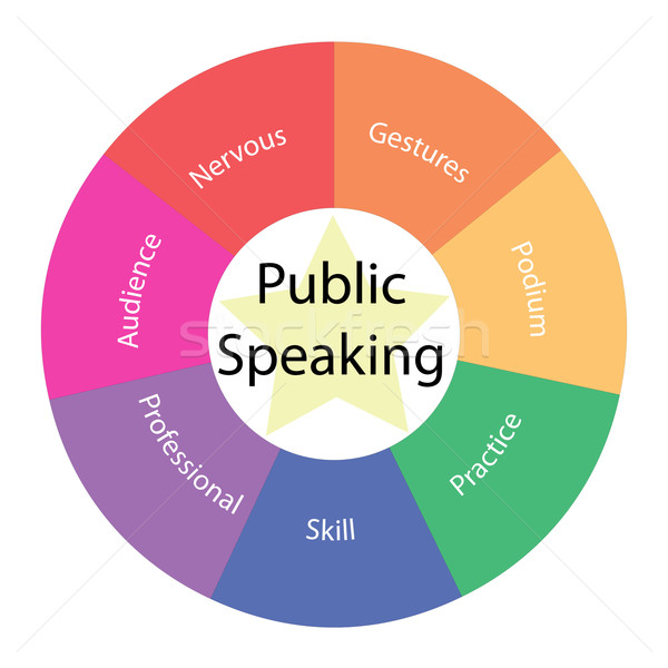 Public Speaking circular concept with colors and star Stock photo © mybaitshop