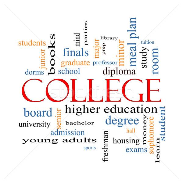 College Word Cloud Concept Stock photo © mybaitshop