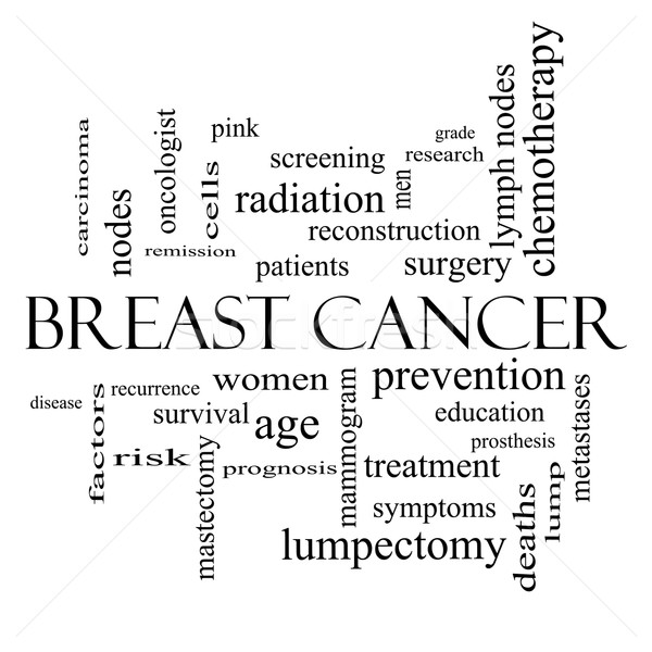 Breast Cancer Word Cloud Concept in black and white Stock photo © mybaitshop