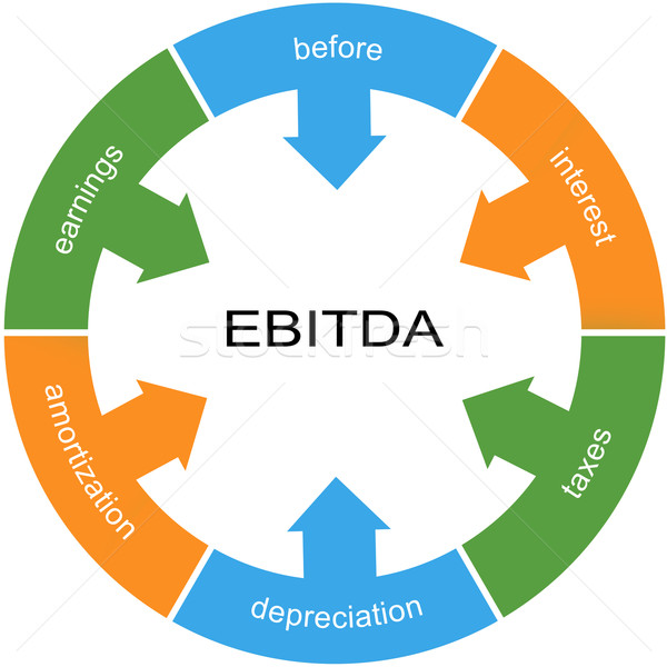 EBITDA Word Circle Wheel Concept Stock photo © mybaitshop