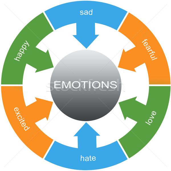 Foto stock: Emoções · palavra · círculos · feliz · triste