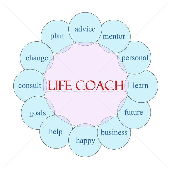 Life Coach Word Circle Concept Stock photo © mybaitshop