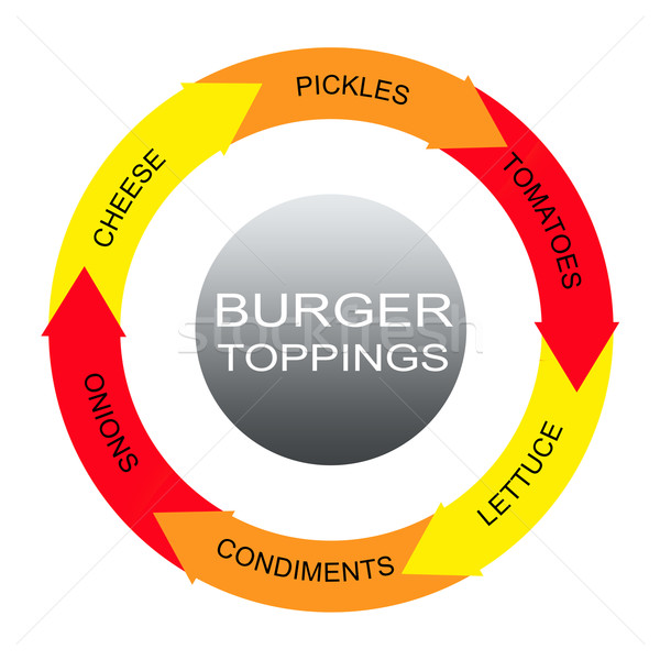 Burger Toppings Word Circles Concept Stock photo © mybaitshop