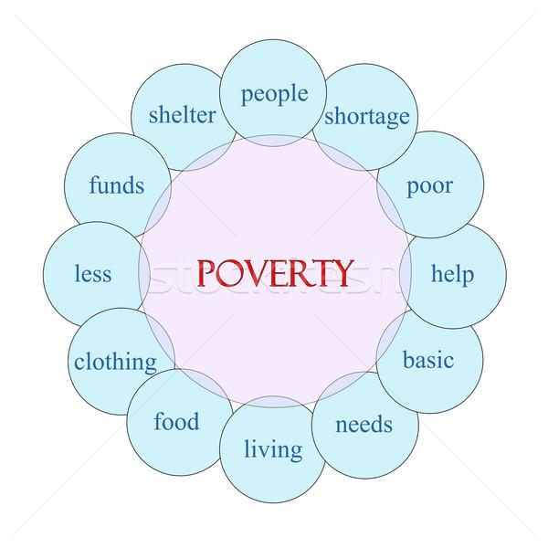 Yoksulluk kelime diyagram pembe mavi Stok fotoğraf © mybaitshop