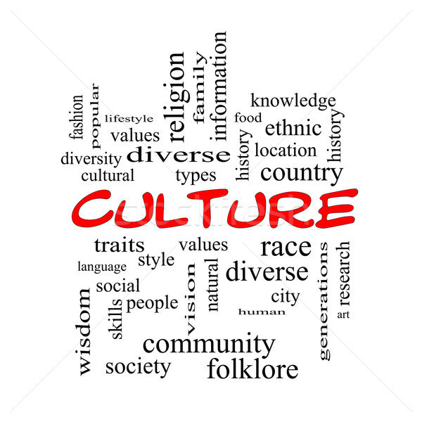 Culture Word Cloud Concept in red caps Stock photo © mybaitshop