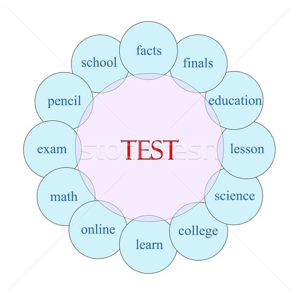 Test Circular Word Concept Stock photo © mybaitshop