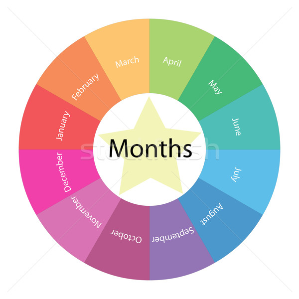 Calendar Months circular concept with colors and star Stock photo © mybaitshop