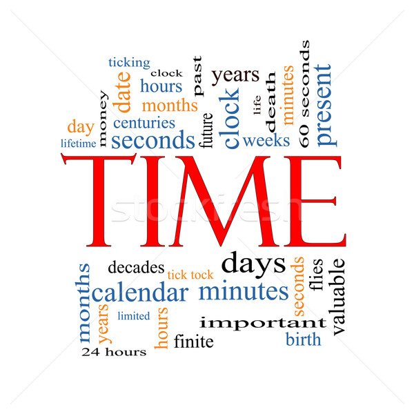 Time Word Cloud Concept Stock photo © mybaitshop
