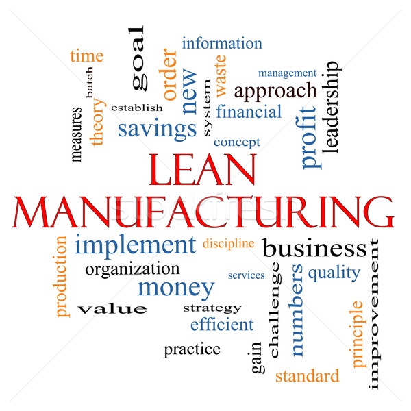 Lean Manufacturing Word Cloud Concept Stock photo © mybaitshop