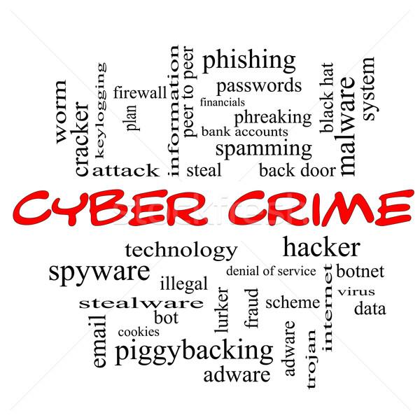 Przestępczości chmura słowo czerwony hacker malware Zdjęcia stock © mybaitshop