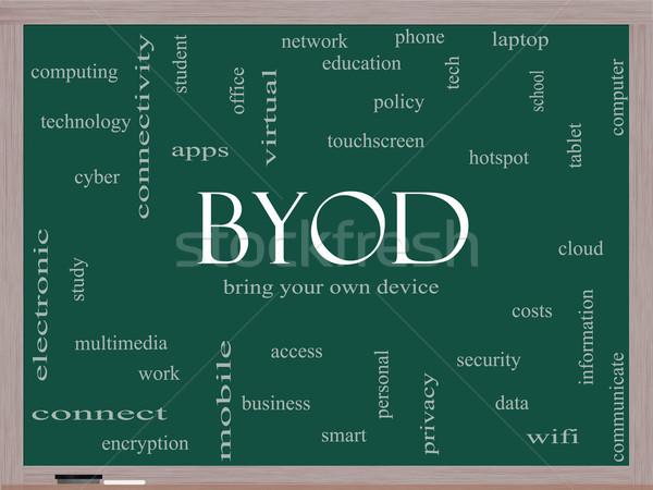BYOD Word Cloud Concept on a Blackboard Stock photo © mybaitshop