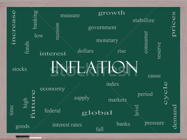 Inflación nube de palabras pizarra economía mercados Foto stock © mybaitshop