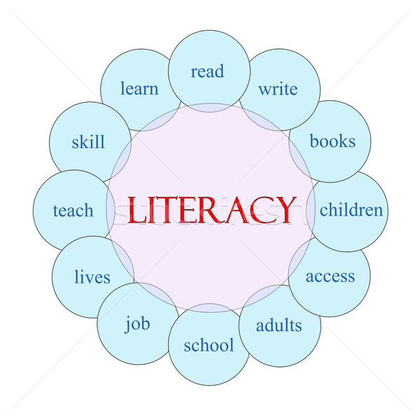 Literacy Circular Word Concept Stock photo © mybaitshop