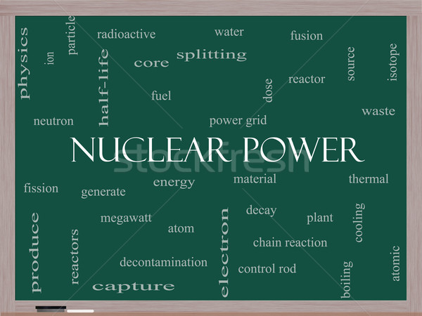 Nuclear Power Word Cloud Concept on a Blackboard Stock photo © mybaitshop