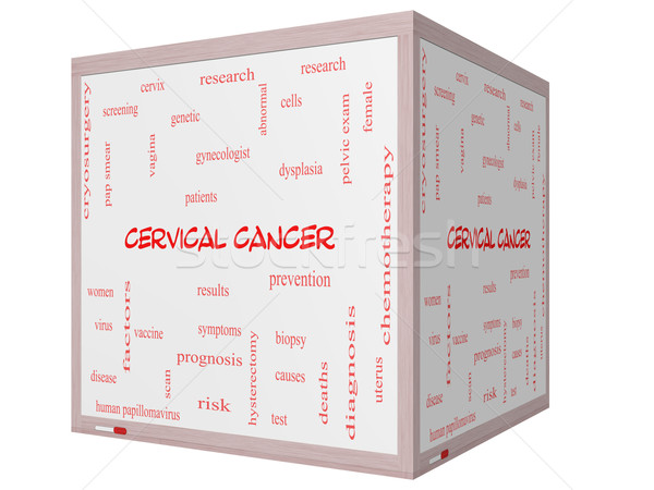 Cervical Cancer Word Cloud Concept on a 3D cube Whiteboard Stock photo © mybaitshop