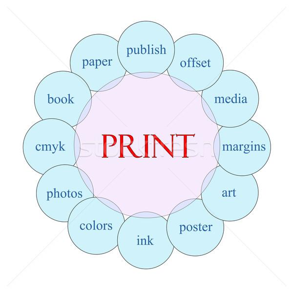 Print Circular Word Concept Stock photo © mybaitshop
