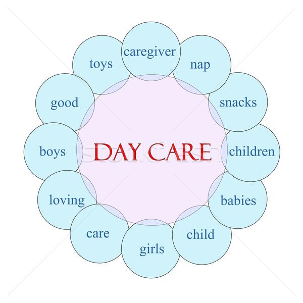 Day Care Circular Word Concept Stock photo © mybaitshop